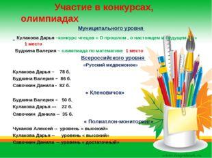 Участие в конкурсах, олимпиадах Муниципального уровня Кулакова Дарья –конкур