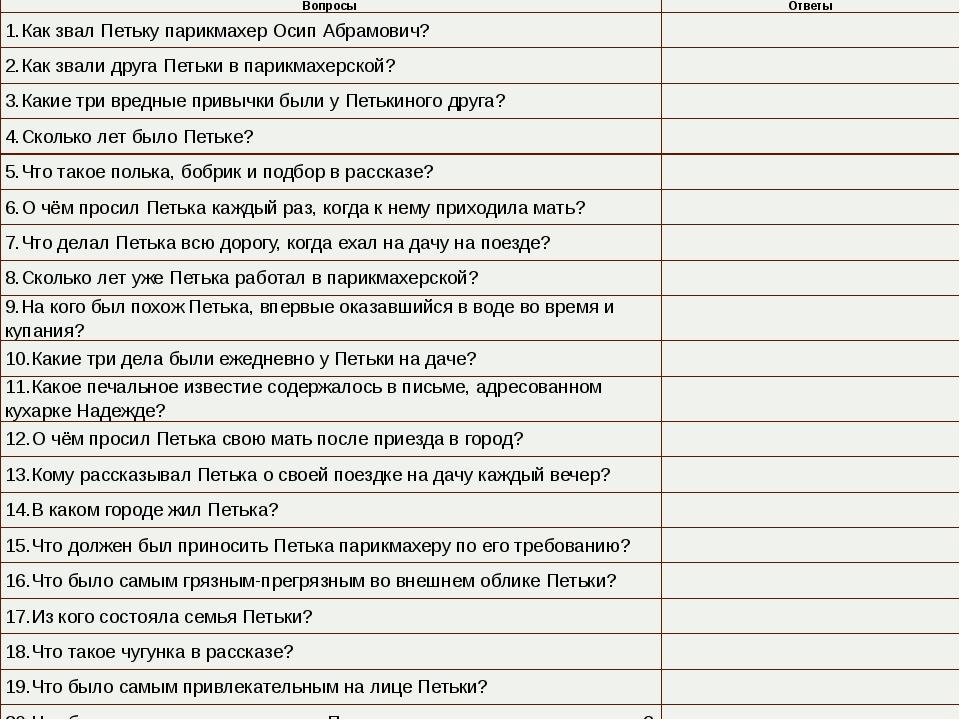 Вопросы Ответы 1.Как звал Петьку парикмахер Осип Абрамович? 2.Как звали друг...