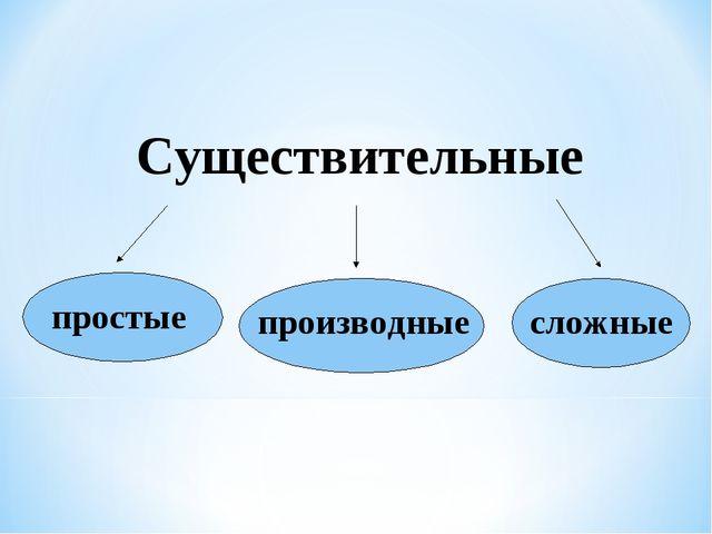 Существительные простые производные сложные
