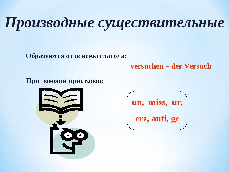 Производные существительные Образуются от основы глагола: При помощи приставо...
