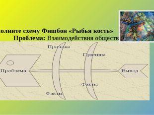 Заполните схему Фишбон «Рыбья кость» Проблема: Взаимодействия общества и при
