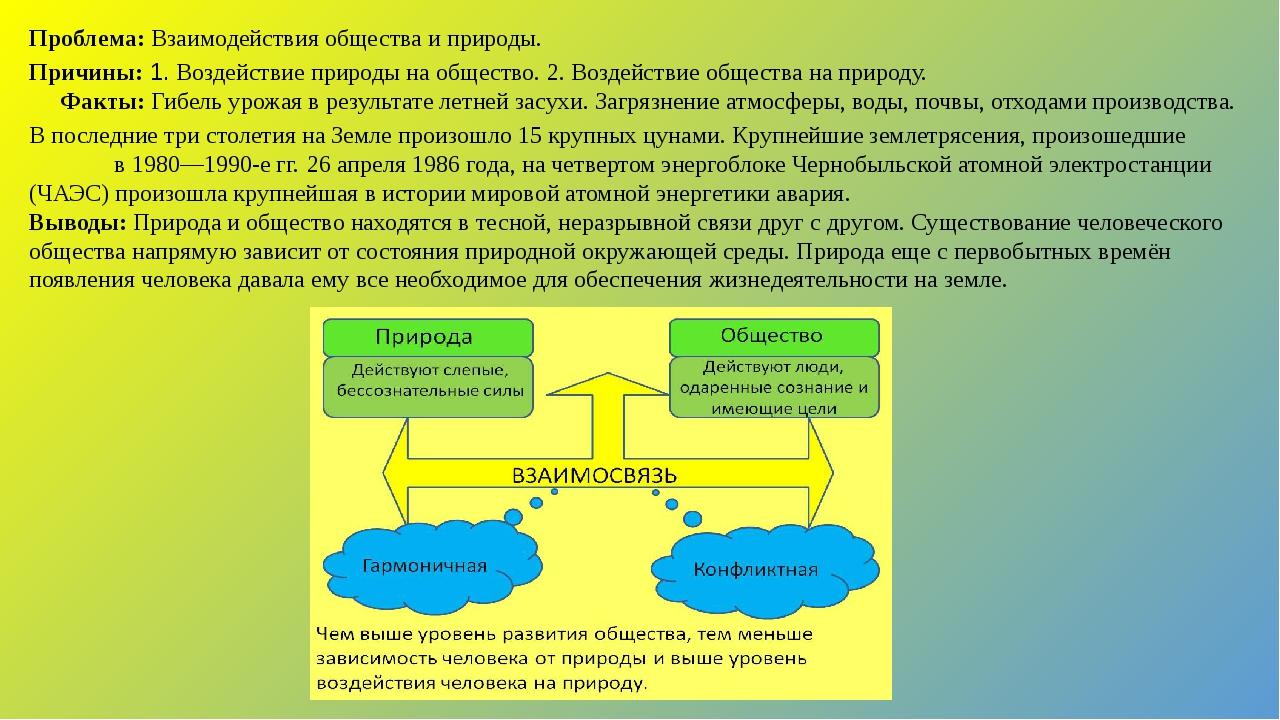 Проблема: Взаимодействия общества и природы. Причины: 1. Воздействие природы...