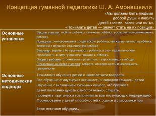 Концепция гуманной педагогики Ш. А.Амонашвили «Мы должны быть людьми доброй
