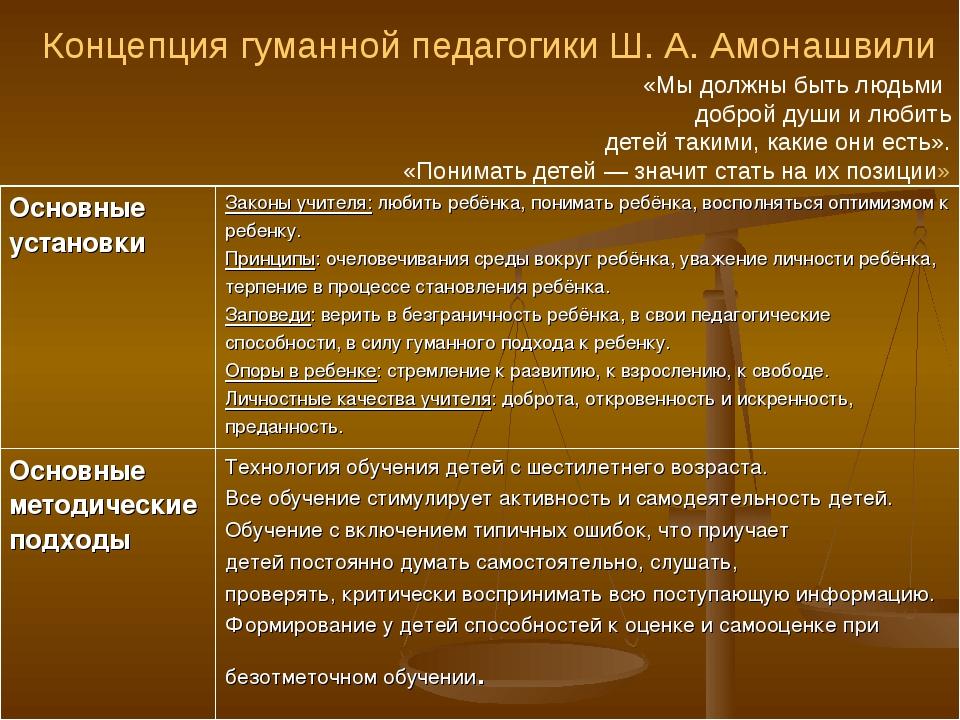 Концепция гуманной педагогики Ш. А.Амонашвили «Мы должны быть людьми доброй...