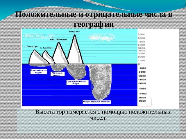 Высота гор измеряется с помощью положительных чисел.  Положительные и отриц...