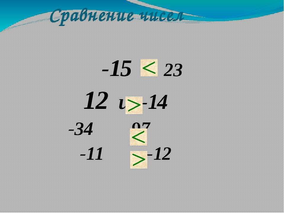 Сравнение чисел -15 и 23 12 и -14 -34 97 -11 -12