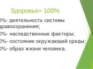 Здоровье= 100% 10%- деятельность системы здравоохранения; 20%- наследственные
