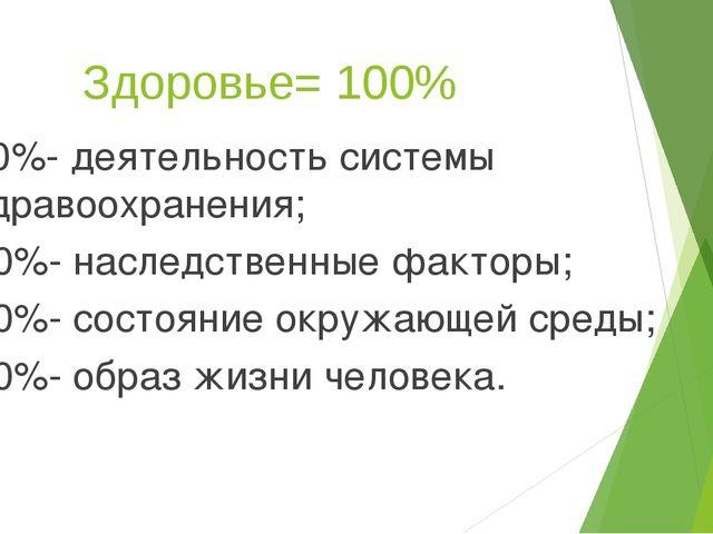 Здоровье= 100% 10%- деятельность системы здравоохранения; 20%- наследственные...