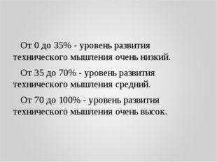От 0 до 35% - уровень развития технического мышления очень низкий. От 35 до