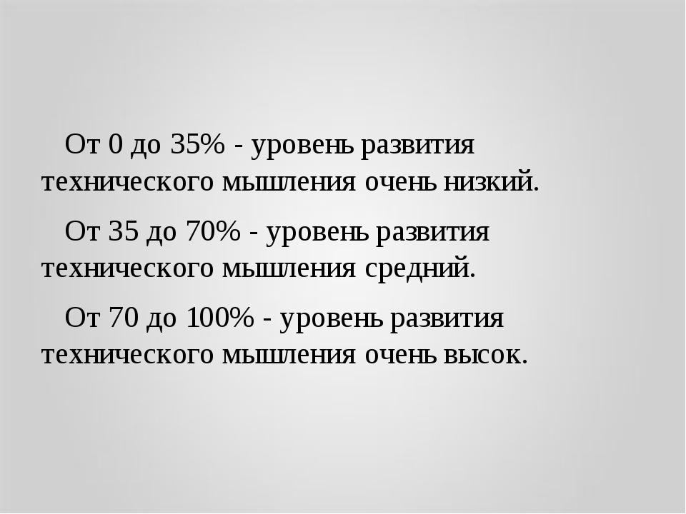 От 0 до 35% - уровень развития технического мышления очень низкий. От 35 до...