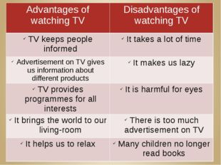 Advantages of watching TV Disadvantages of watching TV TV keepspeople informe