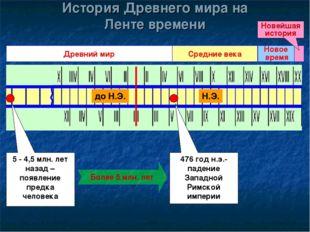 История Древнего мира на Ленте времени Древний мир 5 - 4,5 млн. лет назад – п