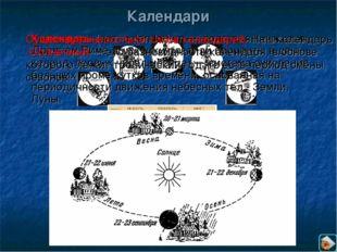 Календарь (лат. calendarium — долговая книжка: в Древнем Риме должники платил