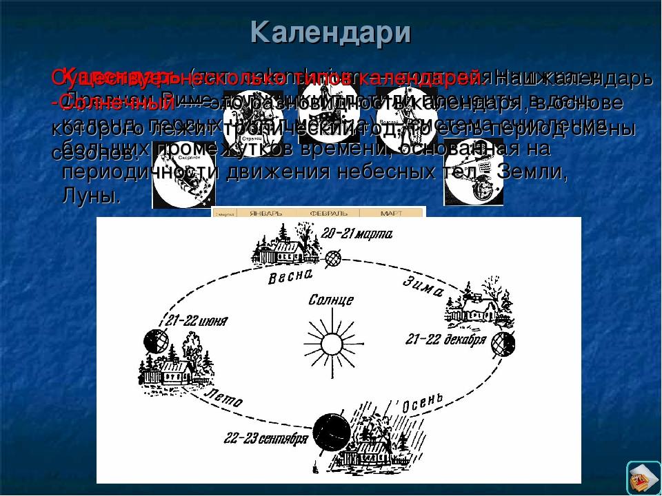 Календарь (лат. calendarium — долговая книжка: в Древнем Риме должники платил...