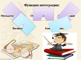 Функции интеграции: Методологическая Образовательная Развивающая Воспитывающ