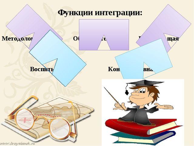 Функции интеграции: Методологическая Образовательная Развивающая Воспитывающ...
