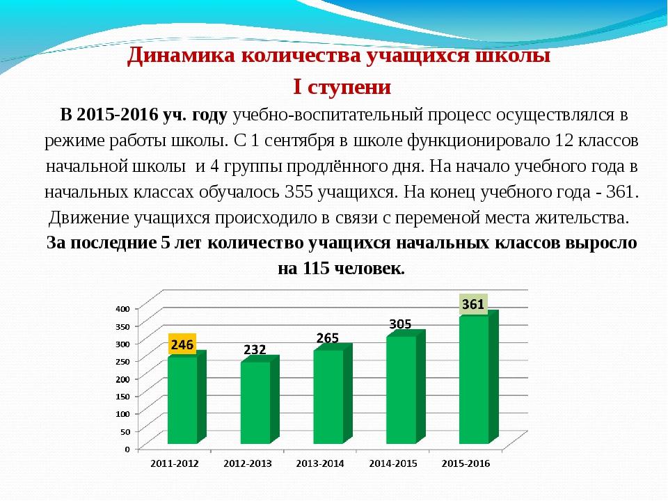 Динамика количества учащихся школы I ступени В 2015-2016 уч. году учебно-вос...