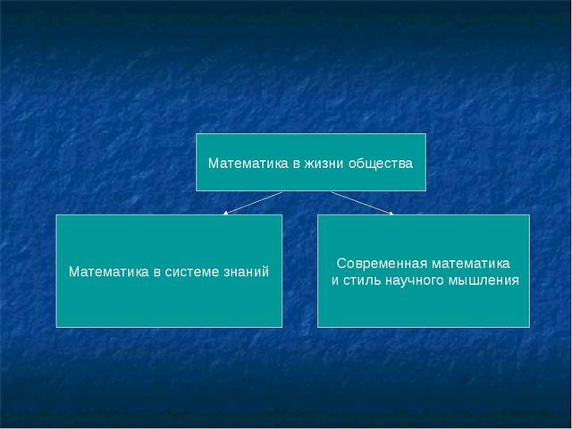 Математика в жизни общества Математика в системе знаний Современная математик...