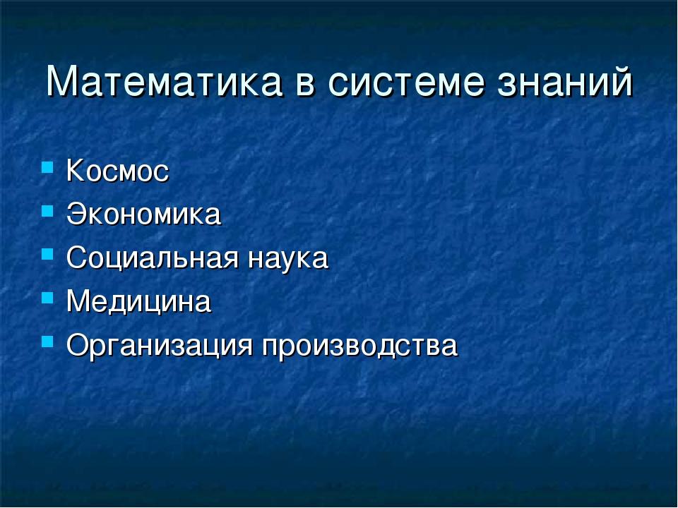 Математика в системе знаний Космос Экономика Социальная наука Медицина Органи...