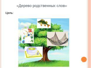 «Дерево родственных слов» Цель: