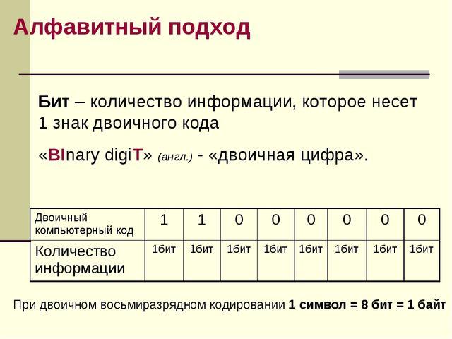 Алфавитный подход Бит – количество информации, которое несет 1 знак двоичного...