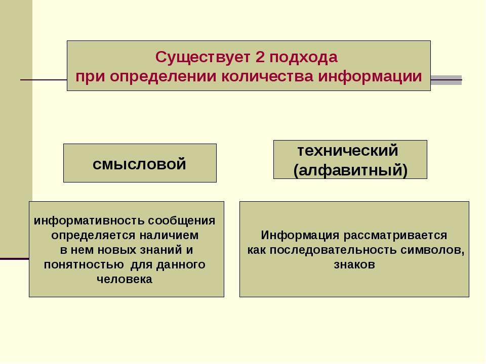 Существует 2 подхода при определении количества информации смысловой техничес...