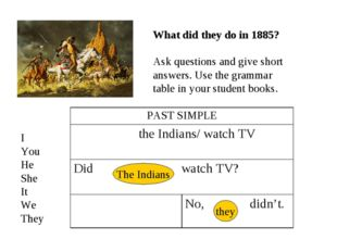 they I You He She It We They The Indians What did they do in 1885? Ask questi