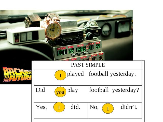 I you I I PAST SIMPLE	 played football yesterday.	 Did play football yesterda...