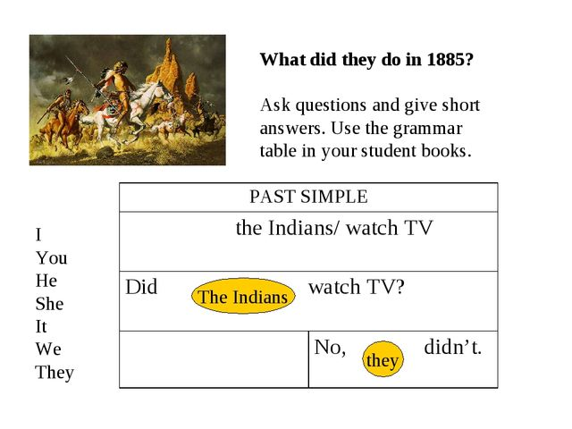 they I You He She It We They The Indians What did they do in 1885? Ask questi...