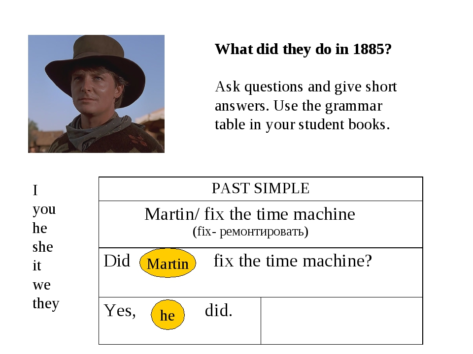he Martin I you he she it we they What did they do in 1885? Ask questions and...