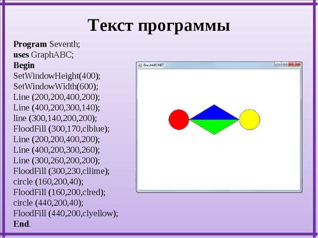 Program Seventh; uses GraphABC; Begin SetWindowHeight(400); SetWindowWidth(6...