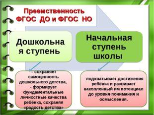* Дошкольная ступень Начальная ступень школы Преемственность ФГОС ДО и ФГОС