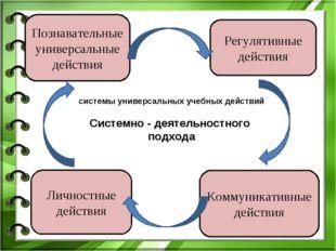 Личностные действия Регулятивные действия Познавательные универсальные действ