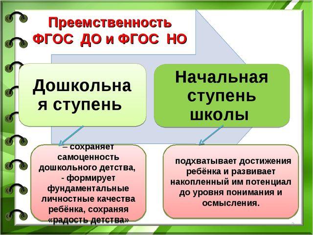 * Дошкольная ступень Начальная ступень школы Преемственность ФГОС ДО и ФГОС...