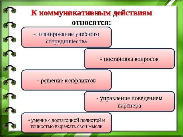 К коммуникативным действиям относятся: - планирование учебного сотрудничеств...