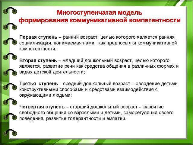Многоступенчатая модель формирования коммуникативной компетентности Первая ст...