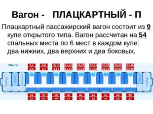 Вагон - ПЛАЦКАРТНЫЙ - П Плацкартный пассажирский вагон состоит из 9 купе откр