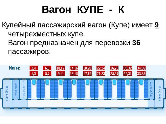 Вагон КУПЕ - К Купейный пассажирский вагон (Купе) имеет 9 четырехместных купе...