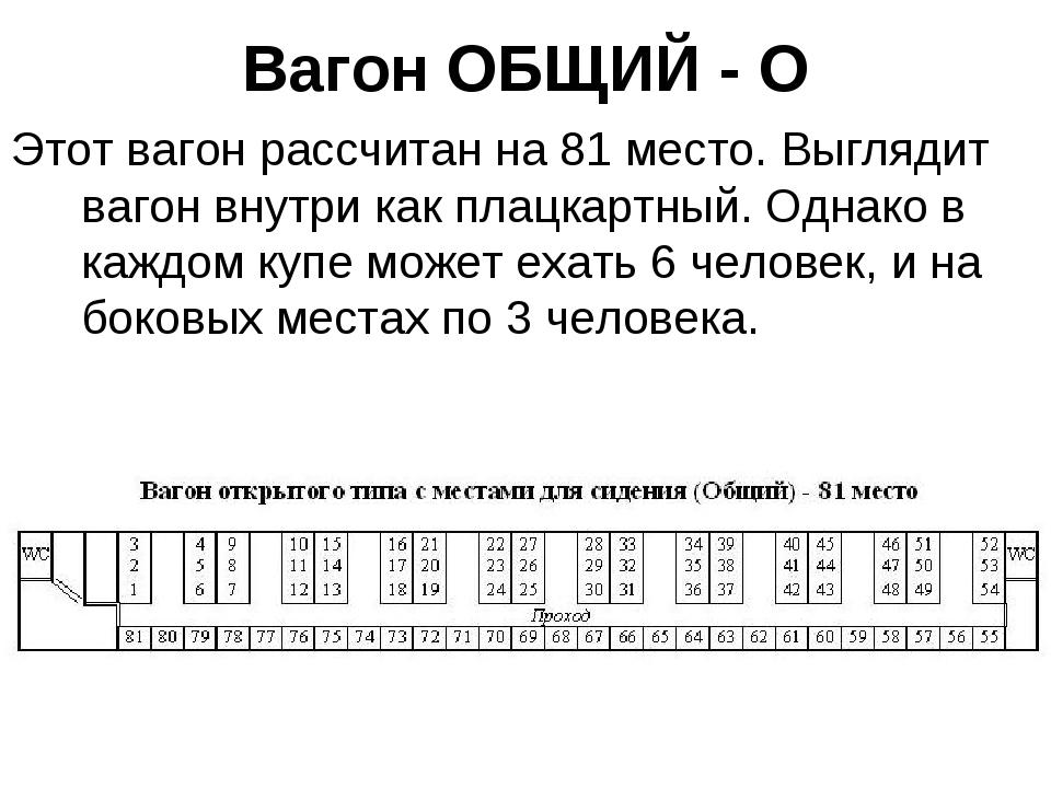 Вагон ОБЩИЙ - О Этот вагон рассчитан на 81 место. Выглядит вагон внутри как п...