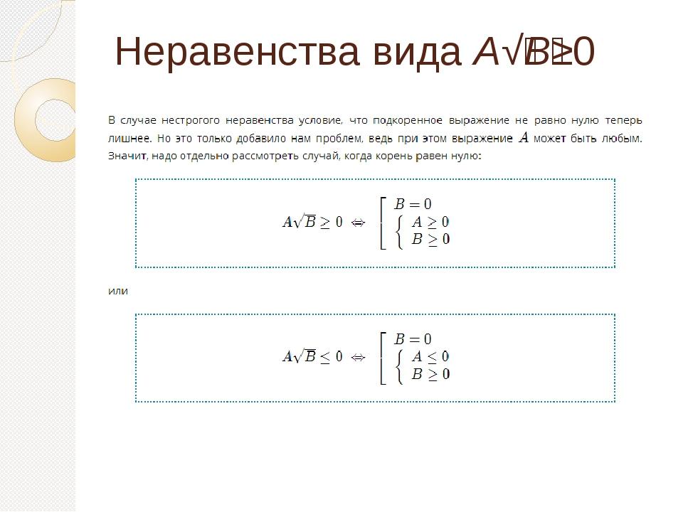 Неравенства видаA√B≥0