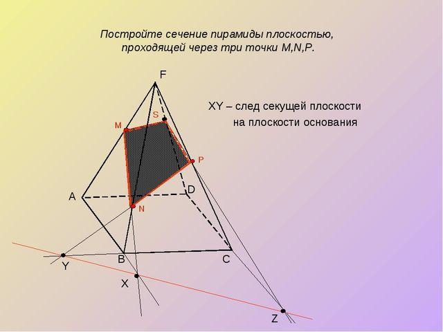 XY – след секущей плоскости на плоскости основания D C B Z Y X M N P S Постро...