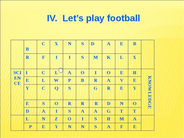 IV. Let's play football 	 B	C	X	N	S	D	A	E	B	 R	F	I	I	S	M	K	L	X	 SCIENCE	I	C	L...