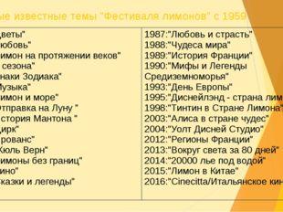 """Самые известные темы """"Фестиваля лимонов"""" с 1959 года: 1959:""""Цветы"""" 1962:""""Любо"""