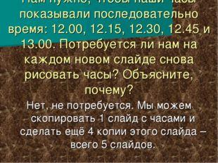 Нам нужно, чтобы наши часы показывали последовательно время: 12.00, 12.15, 12