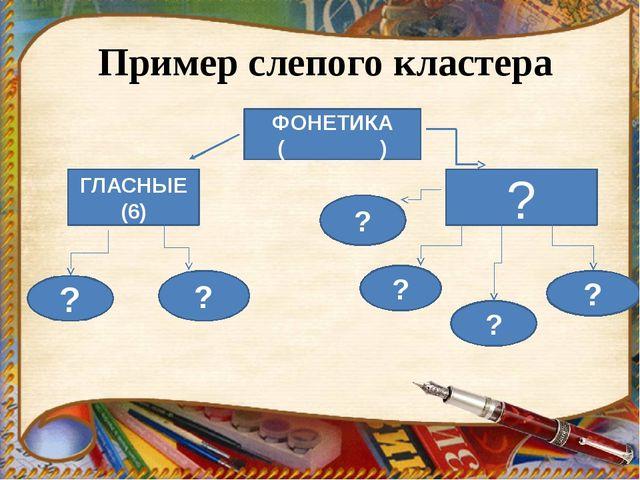 Приём «Согласен – Не согласен» Приём, способствующий актуализации знаний учащ...