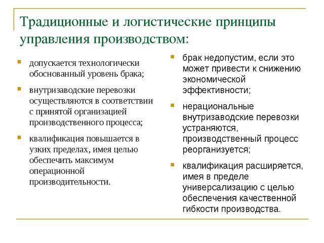 Традиционные и логистические принципы управления производством: допускается т...