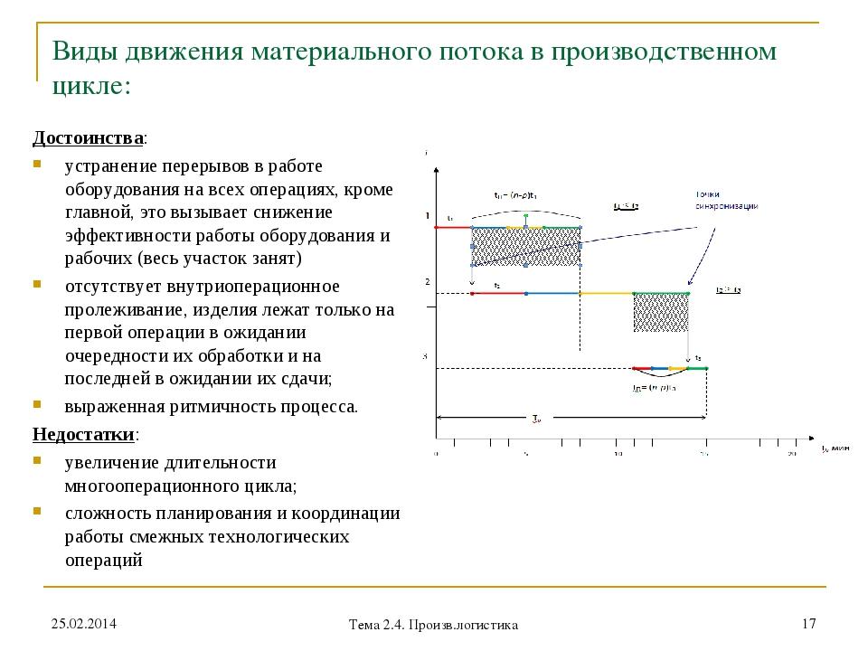 Виды движения материального потока в производственном цикле: Достоинства: уст...