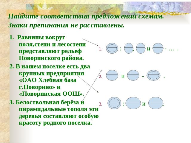 Найдите соответствия предложений схемам. Знаки препинания не расставлены. 1....