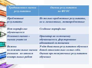 Традиционная оценка результатовОценка результатов по ФГОС Предметные результ