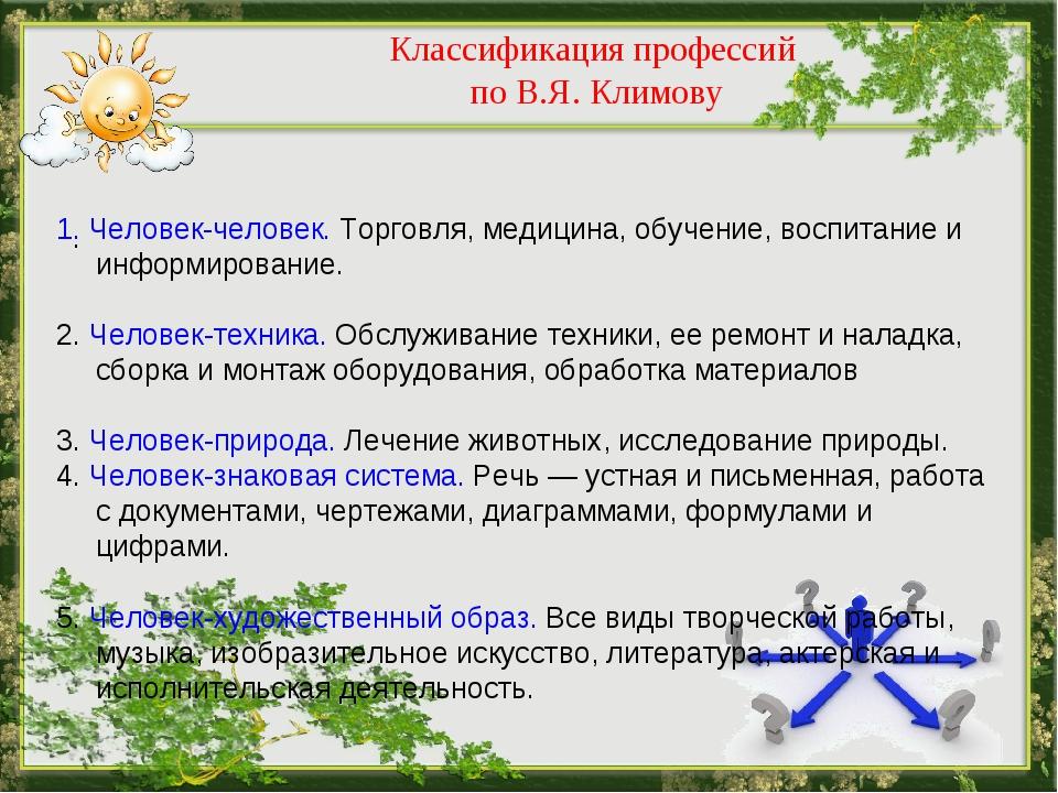 Классификация профессий по В.Я. Климову . 1. Человек-человек. Торговля, медиц...
